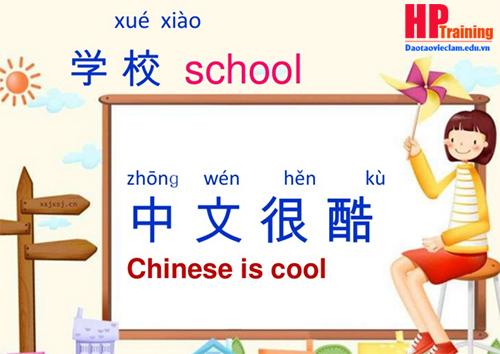 Trung tâm dạy tiếng Trung tại Hải Phòng